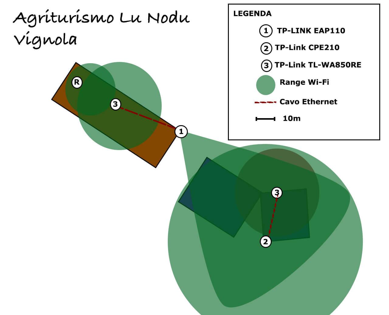 Agriturismo Lu Nodu - Progetto della rete WiFi